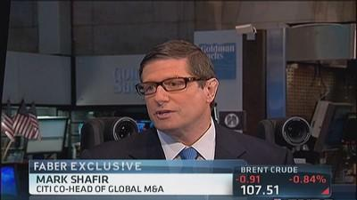 Global M&A picture