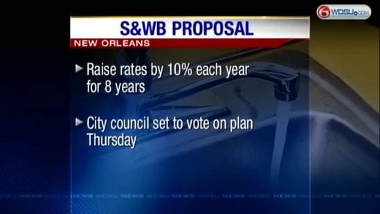 City council president seeks S and WB rate vote delay