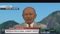 Mobius: Good time to invest in Brazil and private Chinese...