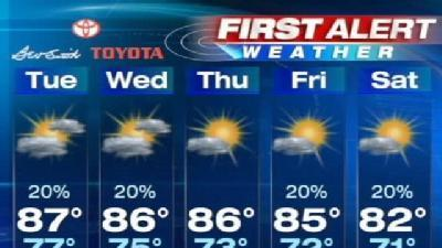 Monday Morning First Alert Forecast