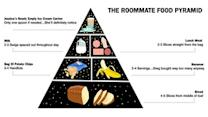 Roommate Food Pyramid Updated To Include 4 Servings Of Someone Else's Grains, Cereals Per Day