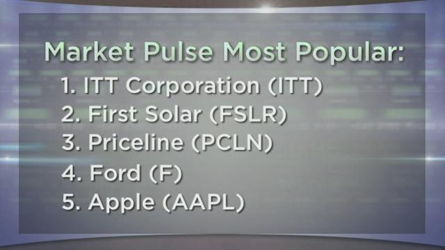 Hot Stock Minute: Dark Day for First Solar, Questions about Papa John's Dough and more…