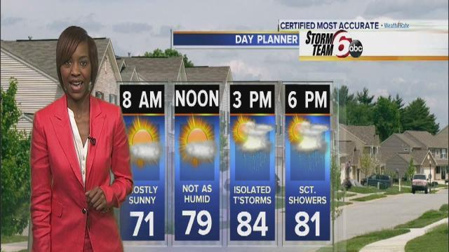 Friday's Forecast: Humidity holds off before weekend