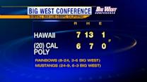 Rainbow Warrior baseball team defeat Cal Poly