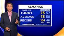 Rich Fields' Weather Forecast (May 28)
