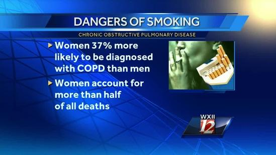 Women more likely to diagnosed with COPD than men