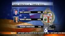 Greuel, Garcetti Make Final Push for Votes