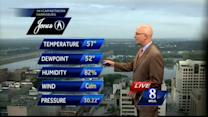 Expect mostly sunny, pleasant conditions today
