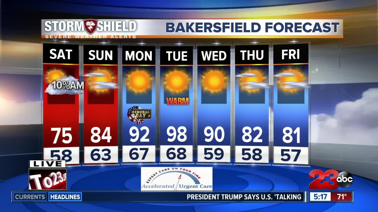 Live Weather Before Franklin Graham Speaks In Southwest Bakersfield