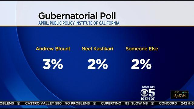 GOP Primary Heating Up In California Governor's Race