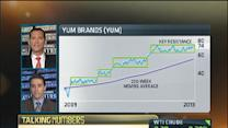 Yum! Brands: Buy, sell, or hold?