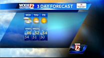 Brian: Sunny conditions on way!