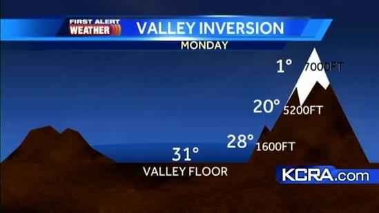 Sacramento Valley colder than Sierra foothills