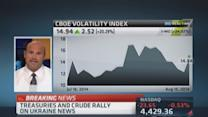 Ukraine unrest hits stocks