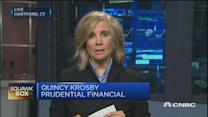 Market volatility hinges on central banks: Pro
