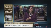 Gold dips mid-session then steadies