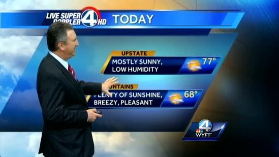 Weather Forecast for 5-25-13