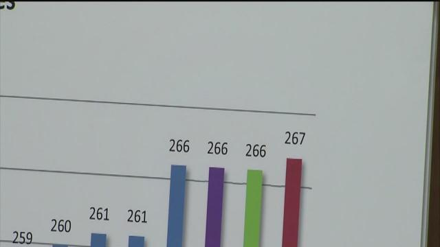 State high school grades released