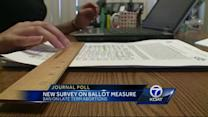 Breaking down Albuquerque Journal's Poll on late-term abortion