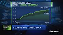 Top Trades: Yuan & Morgan Stanley