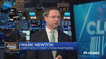 No washout on Wall Street yet: Analyst