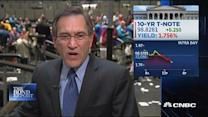 Santelli: Traders think dollar moves lower