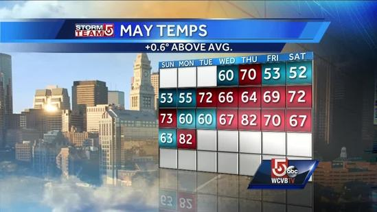JC's Tuesday Boston area weather forecast