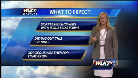 June 27th Weather Forecast