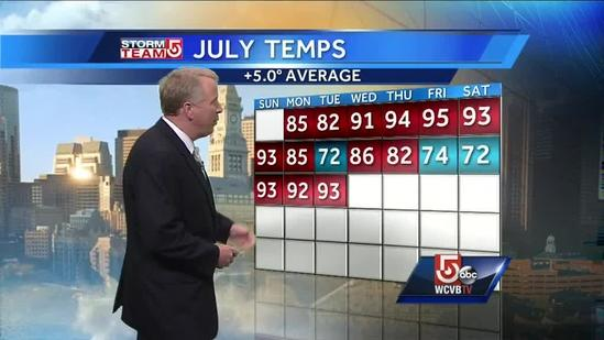Mike's steamy Wednesday Boston-area forecast
