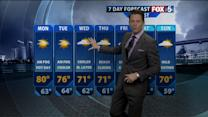 Kyle Hunter`s Mother`s Day Weather Forecast