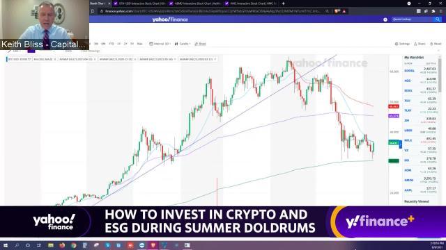 la volatilità bitcoin