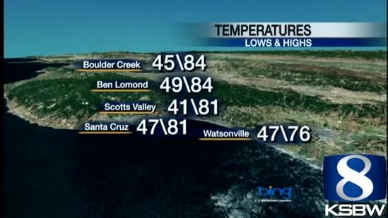 Watch Your KSBW Weather Forecast 06.20.13