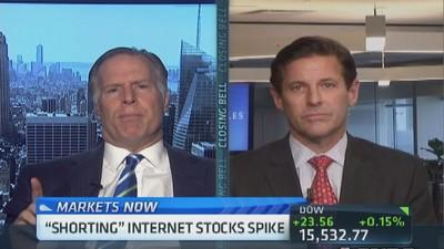 'Shorting' Internet stocks spike