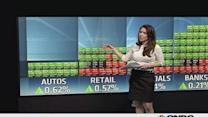 Europe opens mixed after rally; Fed meeting eyed
