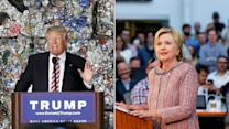 On Economics, Trump and Clinton Pitch to the Base