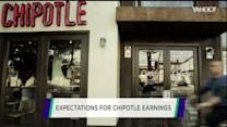 Chipotle stock sizzles