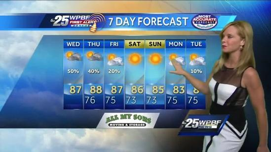 First Alert Forecast: More heavy downpours on tap