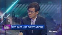 UBS tips two Fed rate hikes in 2015