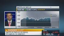 How to trade Netflix