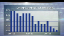 May Jobs Report; Government Data Grab; iPhones Wanted!