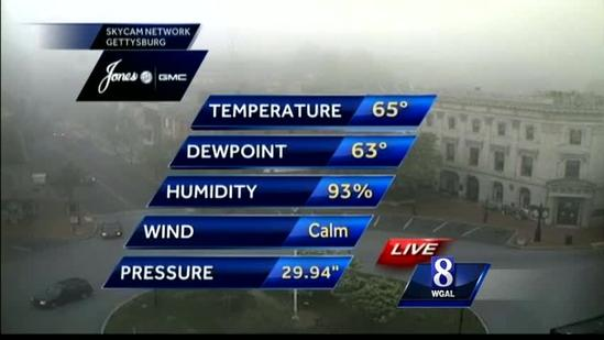 Warm, humid day expected; showers or thunderstorms possible