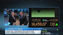 Pisani: Love this rotation in the market