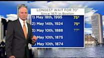 WBZ AccuWeather Evening Forecast For April 25