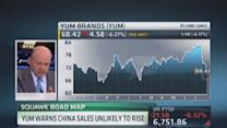 Cramer: Giving up on Yum