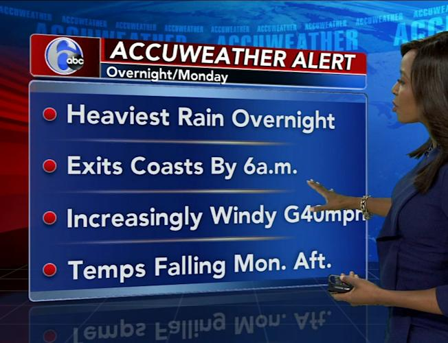 AccuWeather: Spotty Shower Today, Strong Storms Tonight