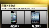This is good for Apple's long-term growth: Munster