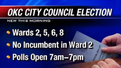Voters Head To Polls For OKC City Council Elections