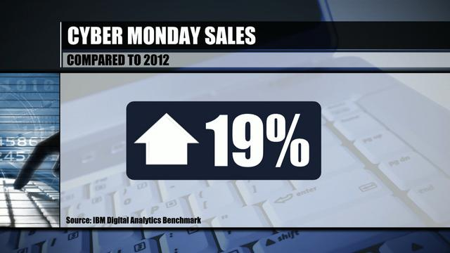 Cyber Monday could be biggest online shopping day in history