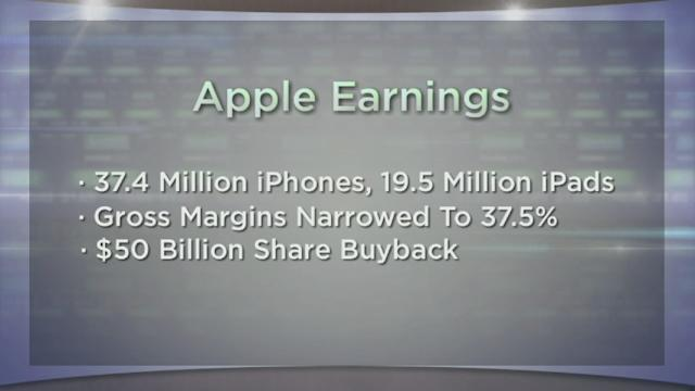 Apple Announces Historic Buyback; AP Hack Attack, Whirlpool Catches Wave