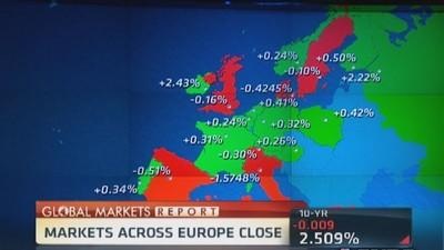 European markets close: Italian banks comeback